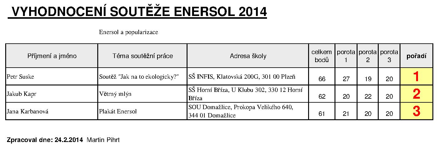 tabulka_hodnoceni_2014_kategorie3